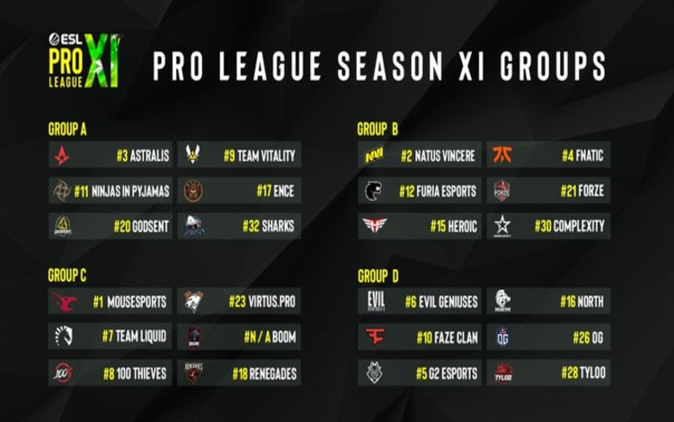 Chi tiết lịch thi đấu ESL Pro League Season 11
