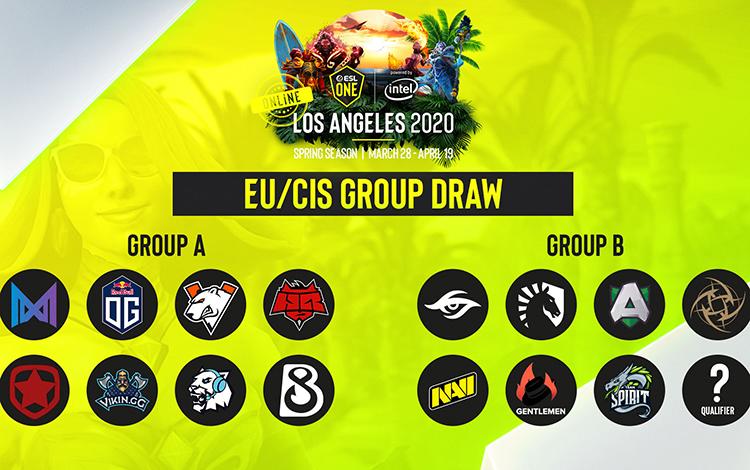 Chia bảng ESL One Los Angeles khu vực châu Âu: Thử thách dành cho Kuroky