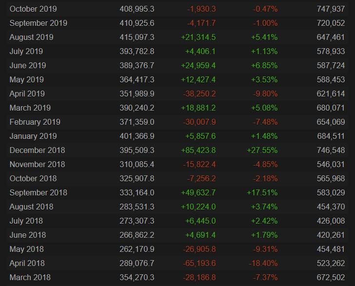 api cdn.gametv.vn b1dd733a708a7a8e29e742110ff32a2c - Vượt mặt Dota 2, CS:GO trở thành game có số lượng người chơi đông nhất trên Steam