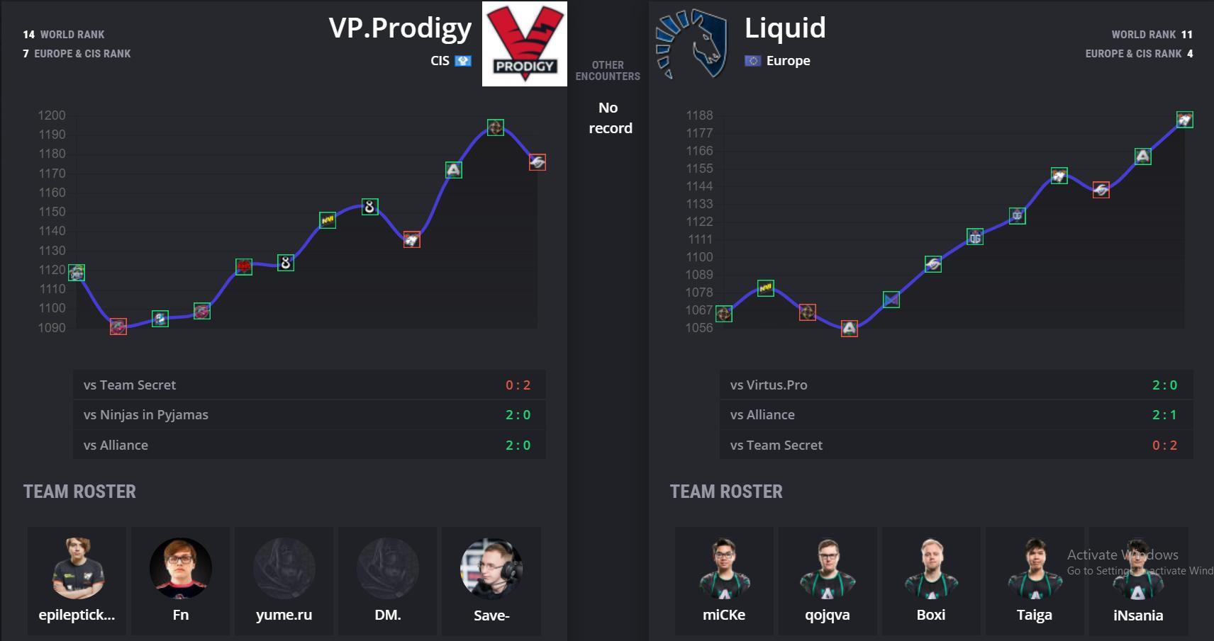 api cdn.gametv.vn 2e555cc4205d54d85bf969a958c9942b - WePlay! Pushka League: Liquid vs VP.Prodigy - Sức trẻ đấu sức trẻ