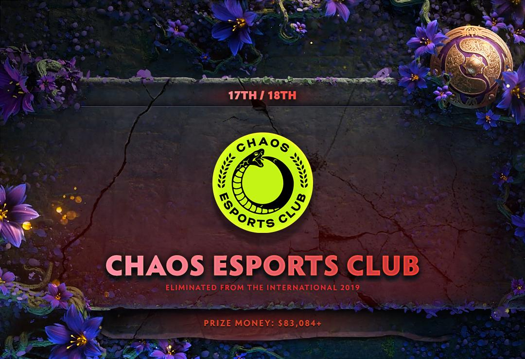 [DOTA 2] OG tiến vào vòng đấu loại trực tiếp, Chaos nói lời chia tay với The International 2019