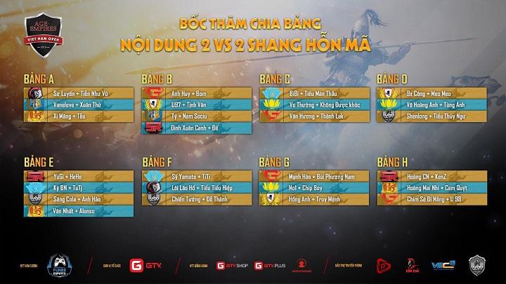 Bản tin AoE ngày 25/09: AoE Việt Nam Open 2019 chính thức khởi tranh