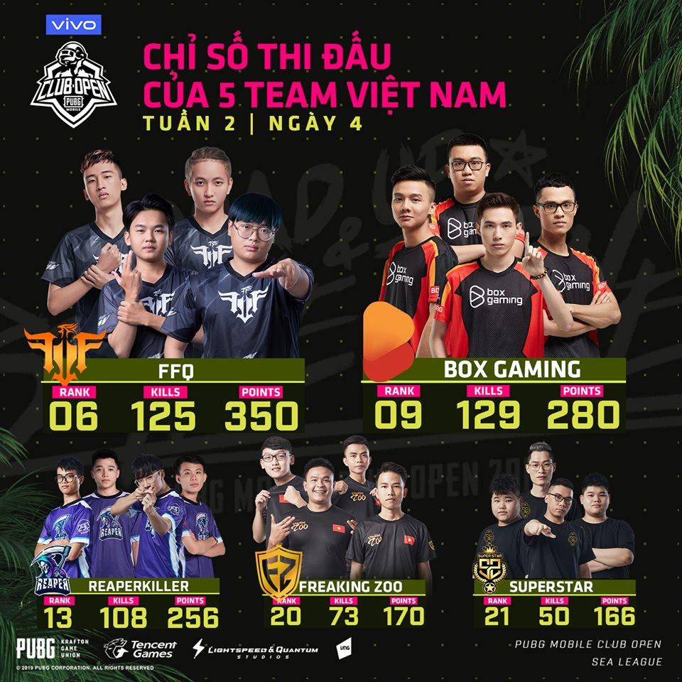 Các đội tuyển Việt Nam tham gia PMCO SEA LEAGUE FALL SPLIT 2019