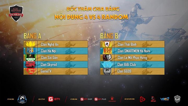 AoE Việt Nam Open 2019: Cục diện các bảng đấu trở nên như thế nào sau khi tiến hành lại lễ bốc thăm chia bảng?