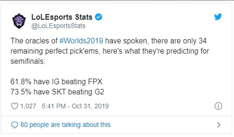 KQ dự đoán