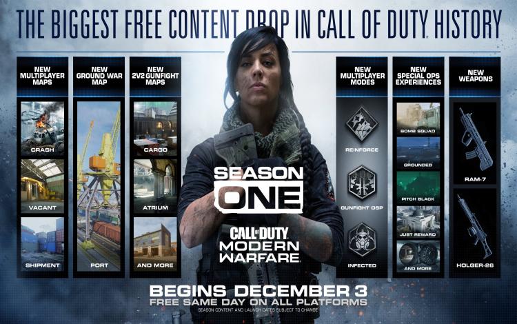 Công bố Modern Warfare season 1: bản đồ mới, vũ khí mới, chế độ mới...