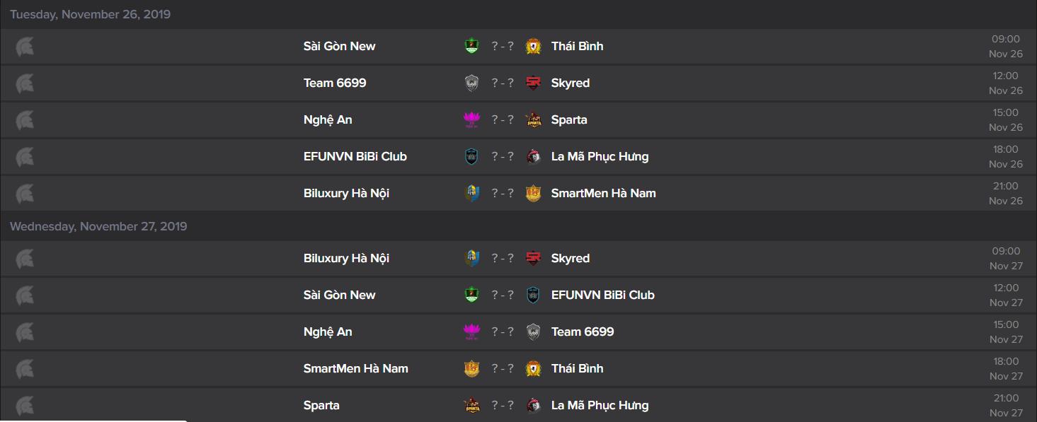 Bảng xếp hạng sau 2 vòng đấu