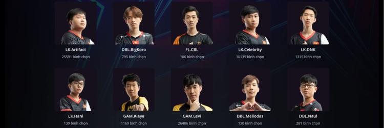 all-star-vietnam