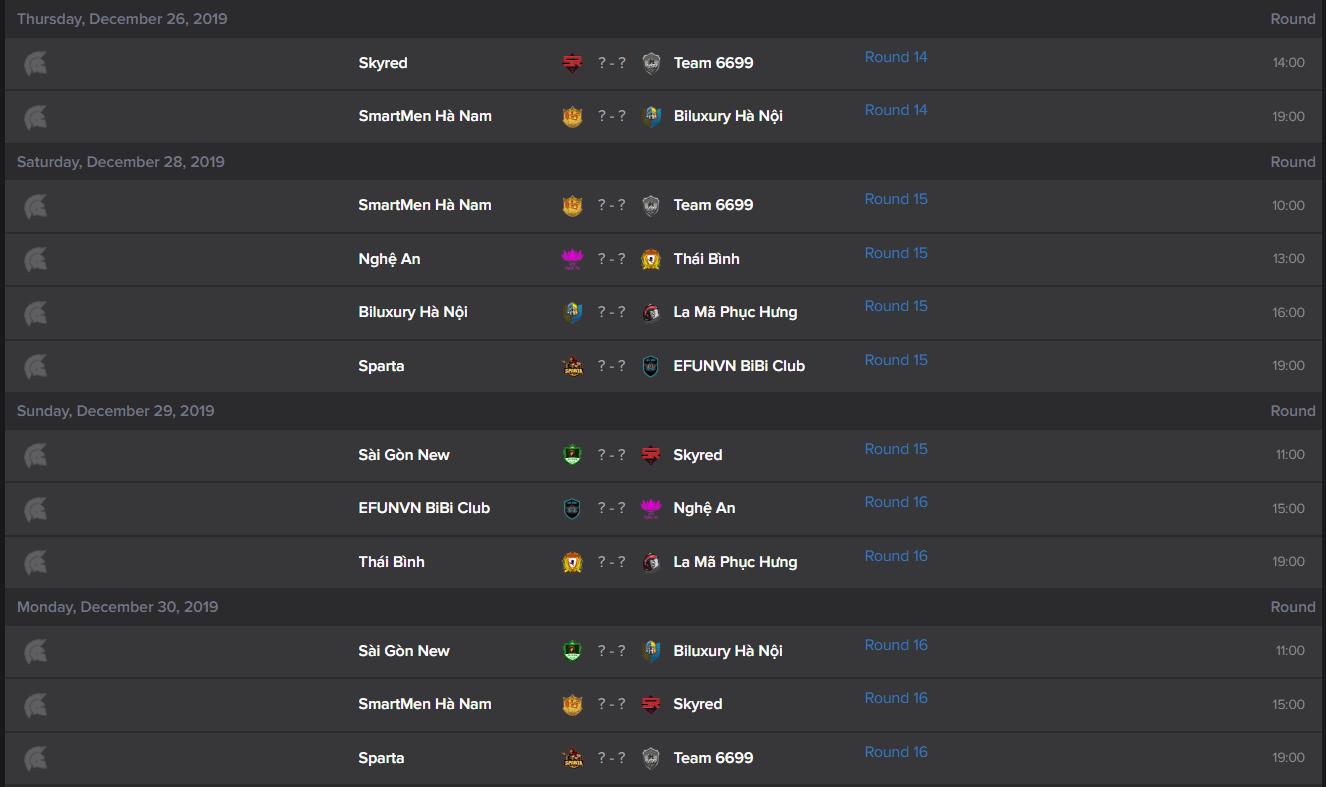 Lịch thi đấu các vòng đấu tới