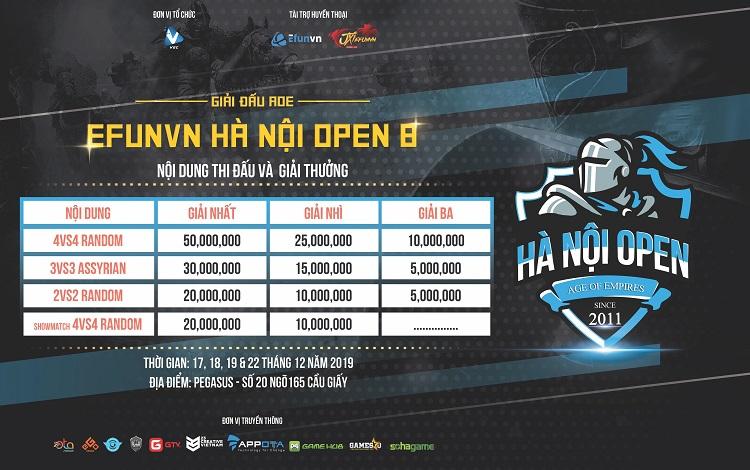 """EFUNVN Hà Nội Open 8 Championship: Giải đấu với quy mô """"tiền tỉ"""" sắp được khởi tranh"""