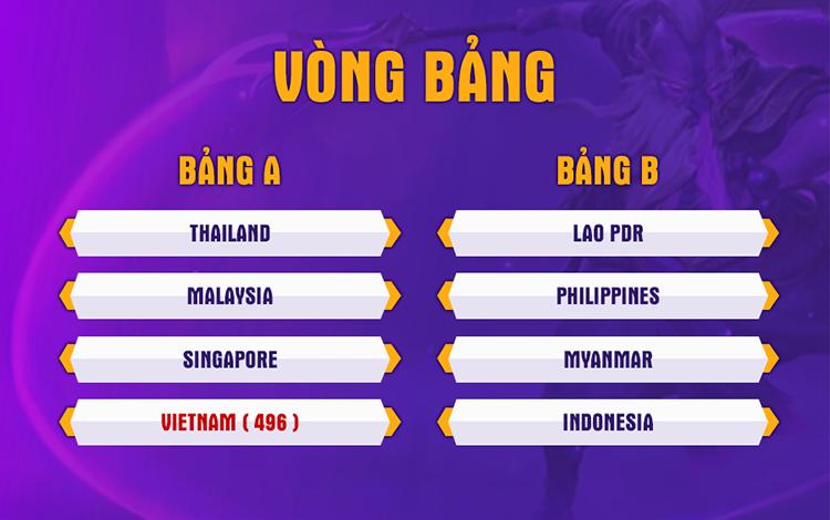 Nhận định bảng đấu của 496 Gaming tại SEA Games 30: Thử thách đến từ người Thái