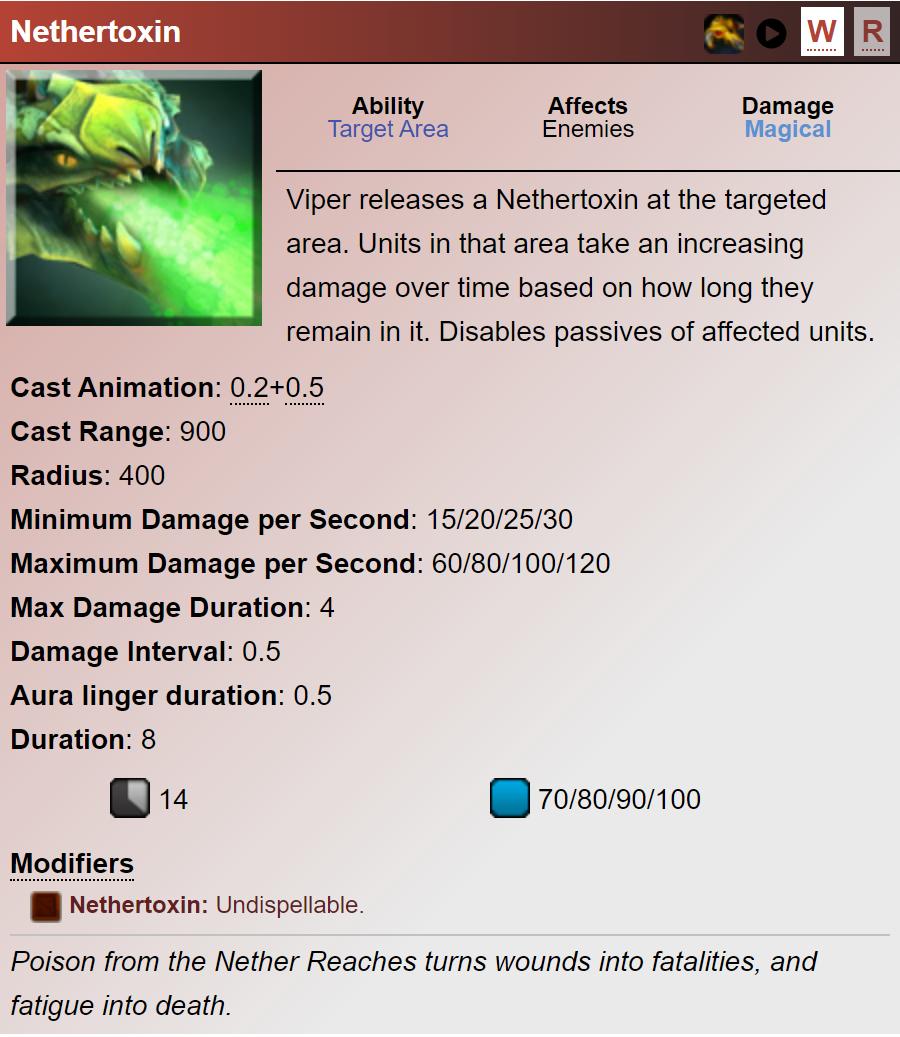 - Xếp hạng những Mid Hero của phiên bản 7.23e: Nỗi khiếp sợ mang tên Viper