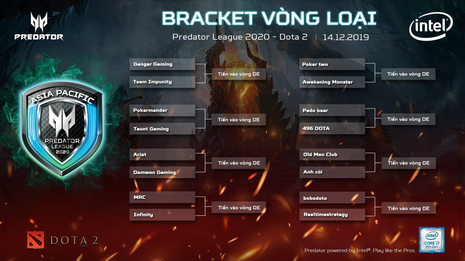 predator league 2 - Ngày thi đấu đầu tiên vòng loại Predator League 2020: Đẳng cấp vượt trội