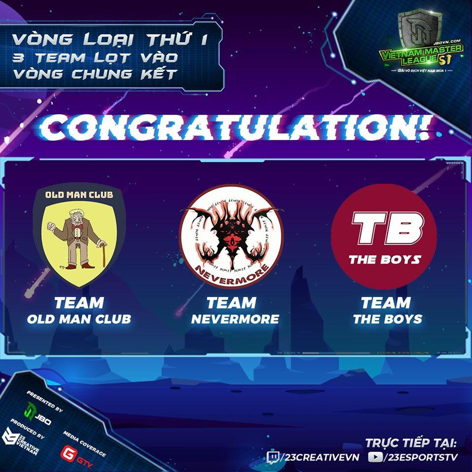 winner of 1st qualifier - Cơ hội thứ 2 tham dự Vietnam Master League Season 1 chính thức mở cửa