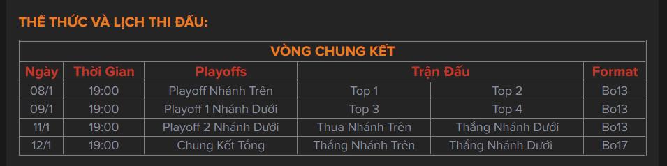 the - thuc - va - lich - thi - dau - vong - chung - ket