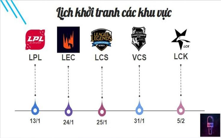 Tổng hợp lịch trình khởi tranh giải đấu LMHT mùa xuân 2020 tại các khu vực: LCK khởi đầu muộn nhất