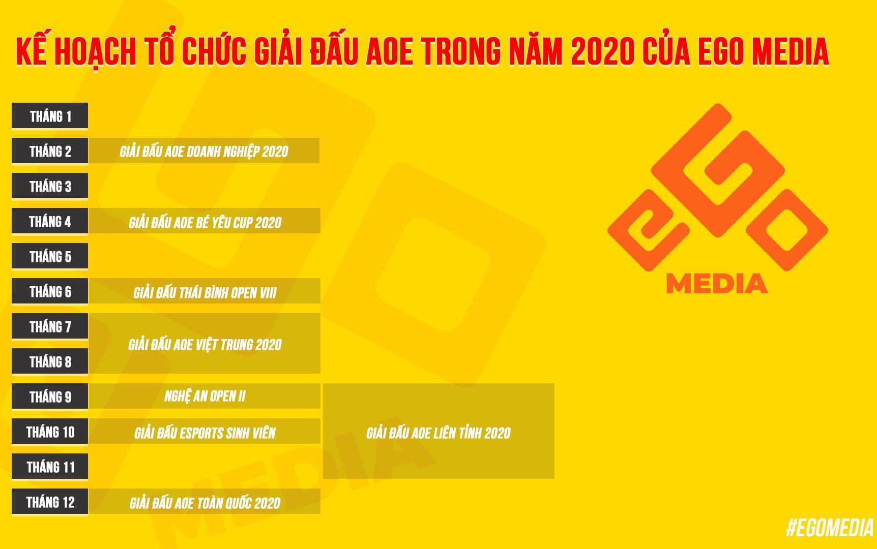 EGO Media công bố kế hoạch tổ chức các giải đấu AoE lớn trong năm 2020