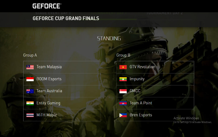 Bảng đấu Geforce Cup Grand Finals