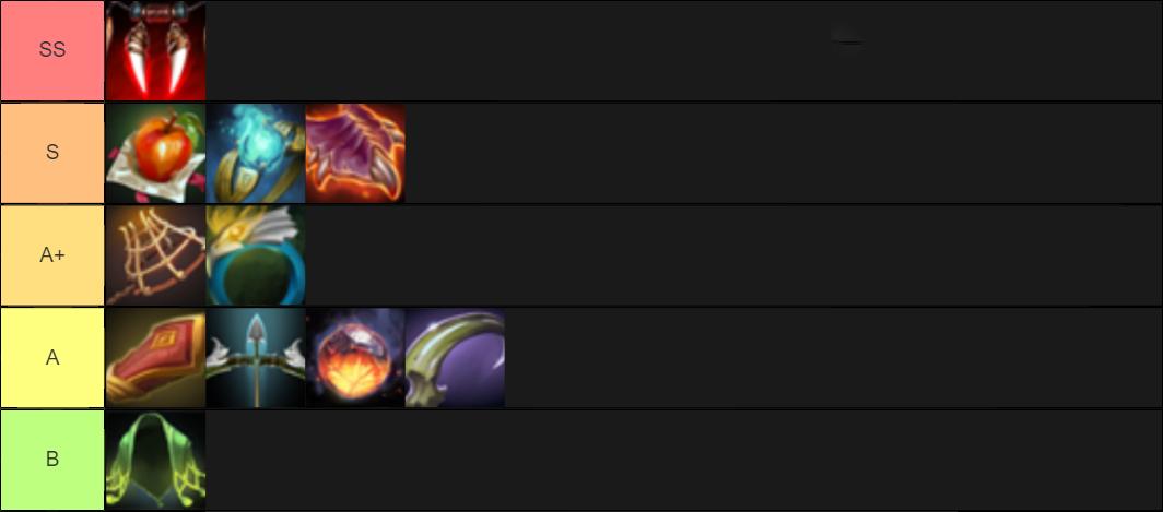 """neutral item tier 2 tierlist - Xếp hạng các Neutral Item Tier 2 ở meta hiện tại: """"Chiếc răng nanh"""" bá đạo"""