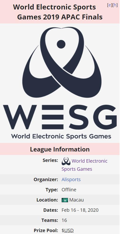screenshot 1577931266 - Sự cố bất ngờ ập đến với giải đấu Dota 2 đầu tiên của năm mới - WESG APAC