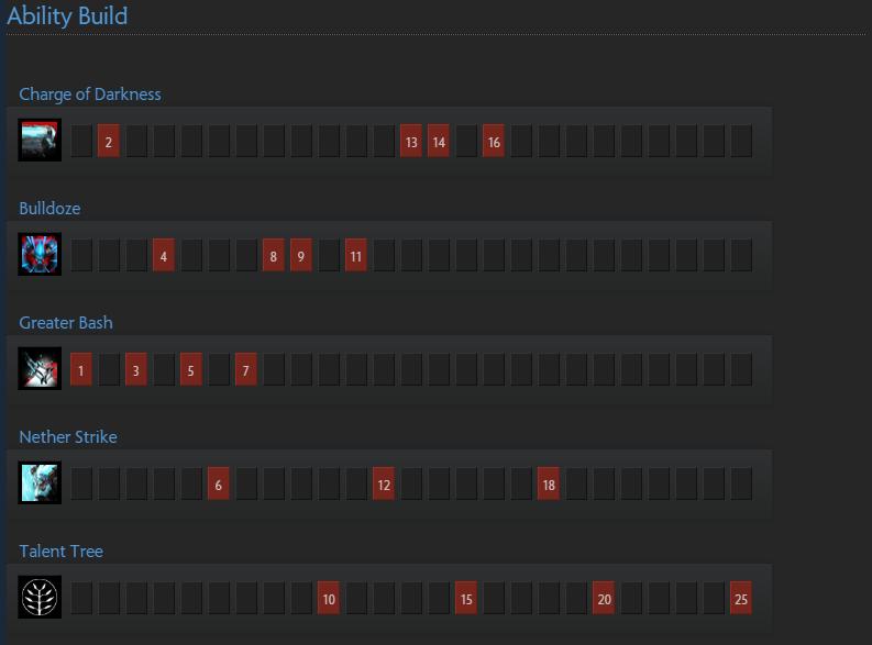 build - Guide Hero 7.24: Leo Rank cực dễ với Spirit Breaker Roaming