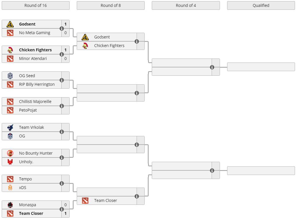 og next match - Vòng sơ loại LA Major khu vực châu Âu: Void Spirit và sức mạnh hủy diệt của OG