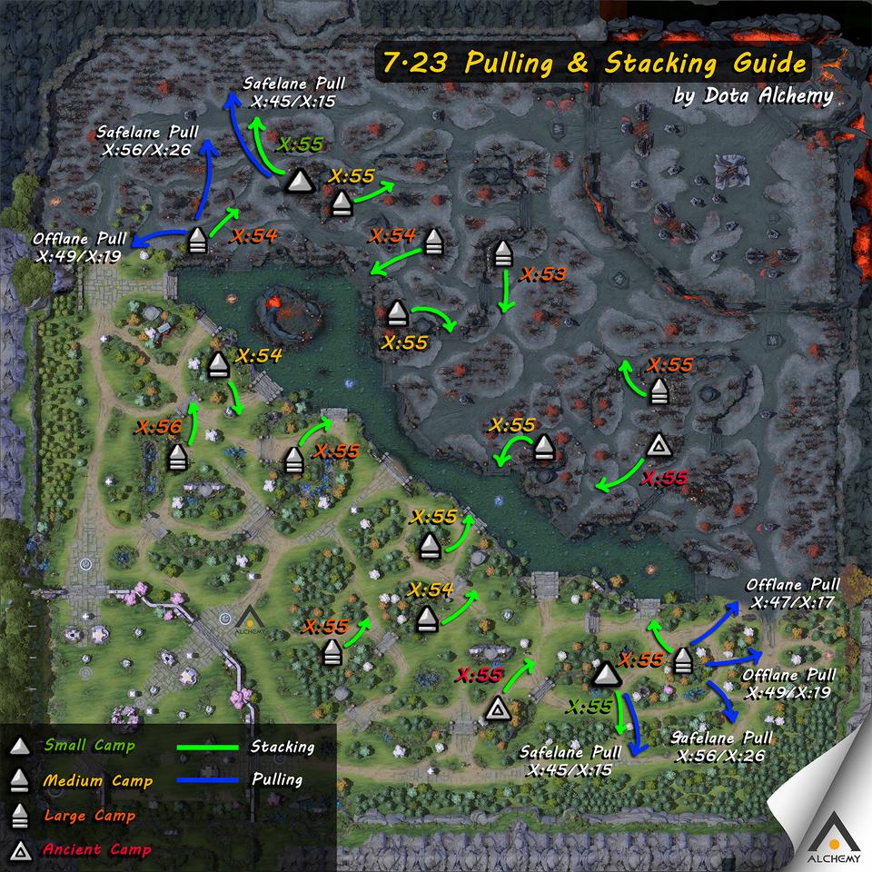 pull creep timing - Cẩm nang đánh Support cho tân thủ Dota 2: Pull creep