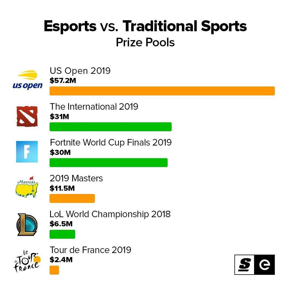 sports vs esports - Battle Pass The InternationaI 10 có thể sẽ ra mắt sớm hơn dự tính?