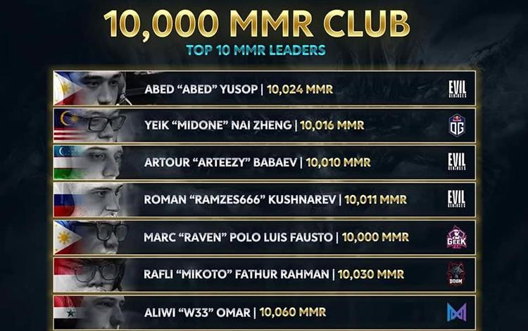Liệu 10.000 MMR có phải là thước đo cho sự thành công của một player?