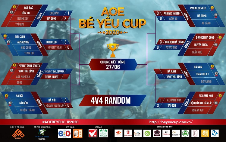 AoE Bé Yêu Cup 2020: 2v2, 4vs4 Random Tân Vương gọi tên ai?