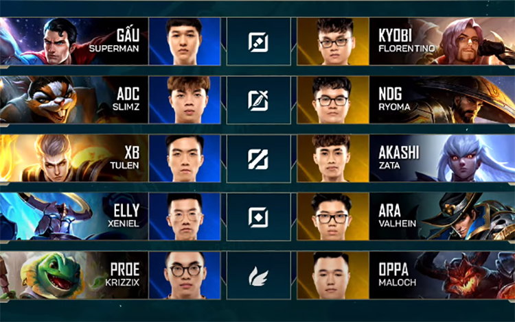 Phải chăng đã có sự dàn xếp trong trận thua của Team Flash???