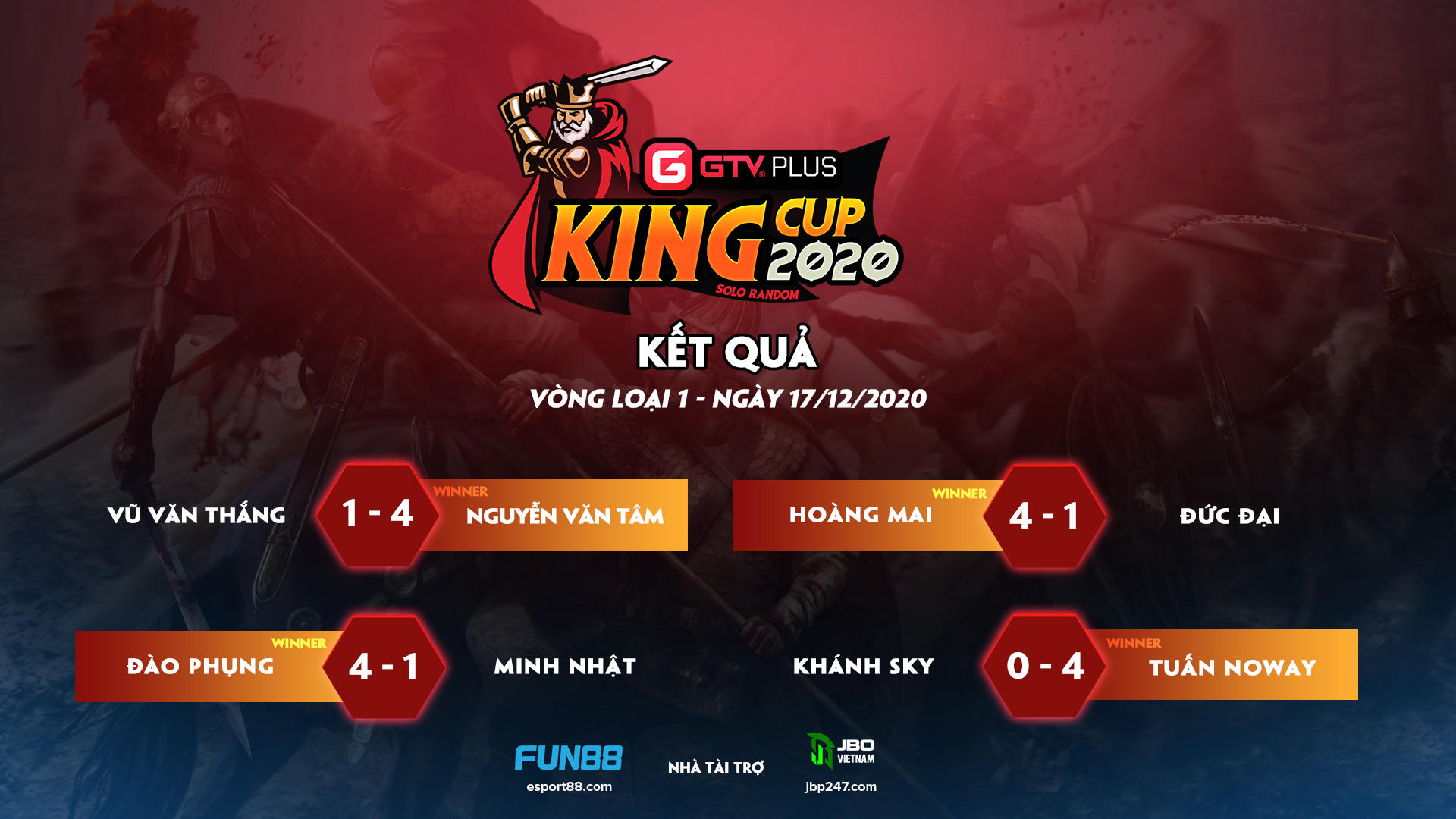 Lịch thi đấu ngày thi đấu ngày 18 tháng 12 Giải đấu GTV Plus King Cup 2020