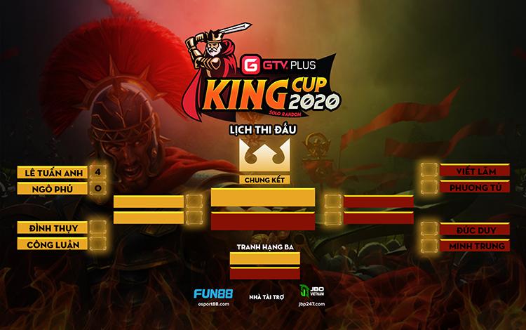 Lịch thi đấu và kết quả Tứ kết Giải đấu GTV Plus King Cup 2020