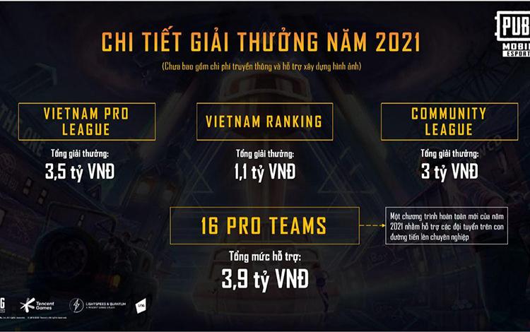 Hé lộ thông tin về PUBG Mobile Pro League VN S3: Giải thưởng siêu to khổng lồ