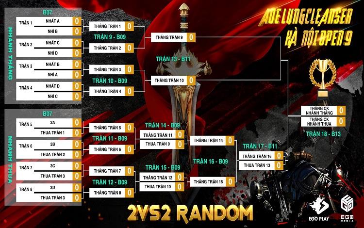 Giải đấu AOE LungCleanser Hà Nội Open 9: Tường thuật trực tiếp ngày thi đấu thứ nhất