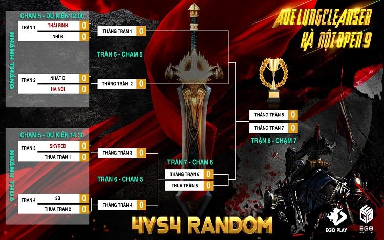 AoE LungCleanser Hà Nội Open 9: Tường thuật ngày thi đấu thứ tư nội dung 4vs4 Random