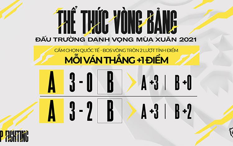 Lịch thi đấu vòng bảng Đấu trường Danh vọng Mùa Xuân 2021: Đại chiến ngay trước ngày 8/3