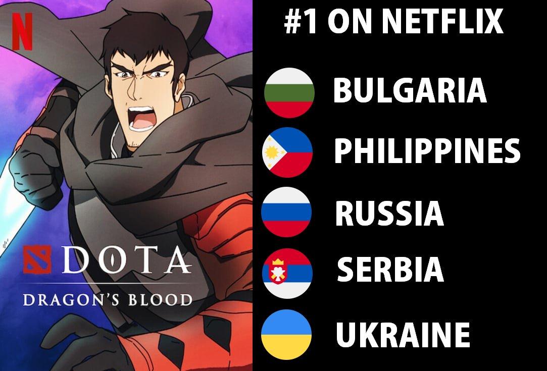 api cdn.gametv.vn 4ecd8a6216ba46aac4a070dffc777f7d - DOTA: Dragon's Blood thống trị trên BXH Netflix của nhiều quốc gia