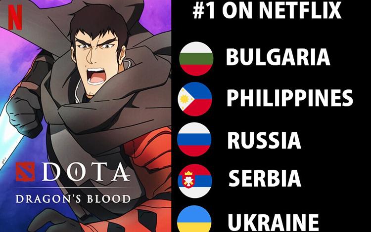 DOTA: Dragon's Blood thống trị trên BXH Netflix của nhiều quốc gia
