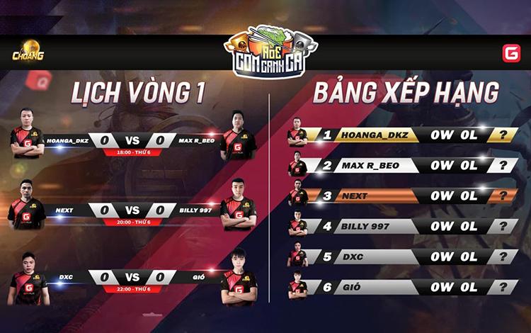 Kêt quả thi đấu Playoffs và lịch thi đấu vòng bảng giải AoE Cơm Canh Cà Cúp Choáng lần thứ nhất