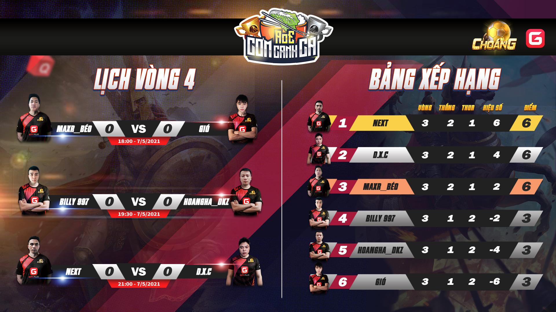 Lịch thi đấu ngày 7 tháng 5 giải đấu AoE Cơm Canh Cà Cúp Choáng lần thứ nhất