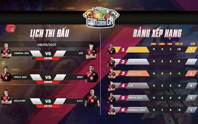 Lịch thi đấu ngày 8 tháng 5 giải đấu AoE Cơm Canh Cà Cúp Choáng lần thứ nhất