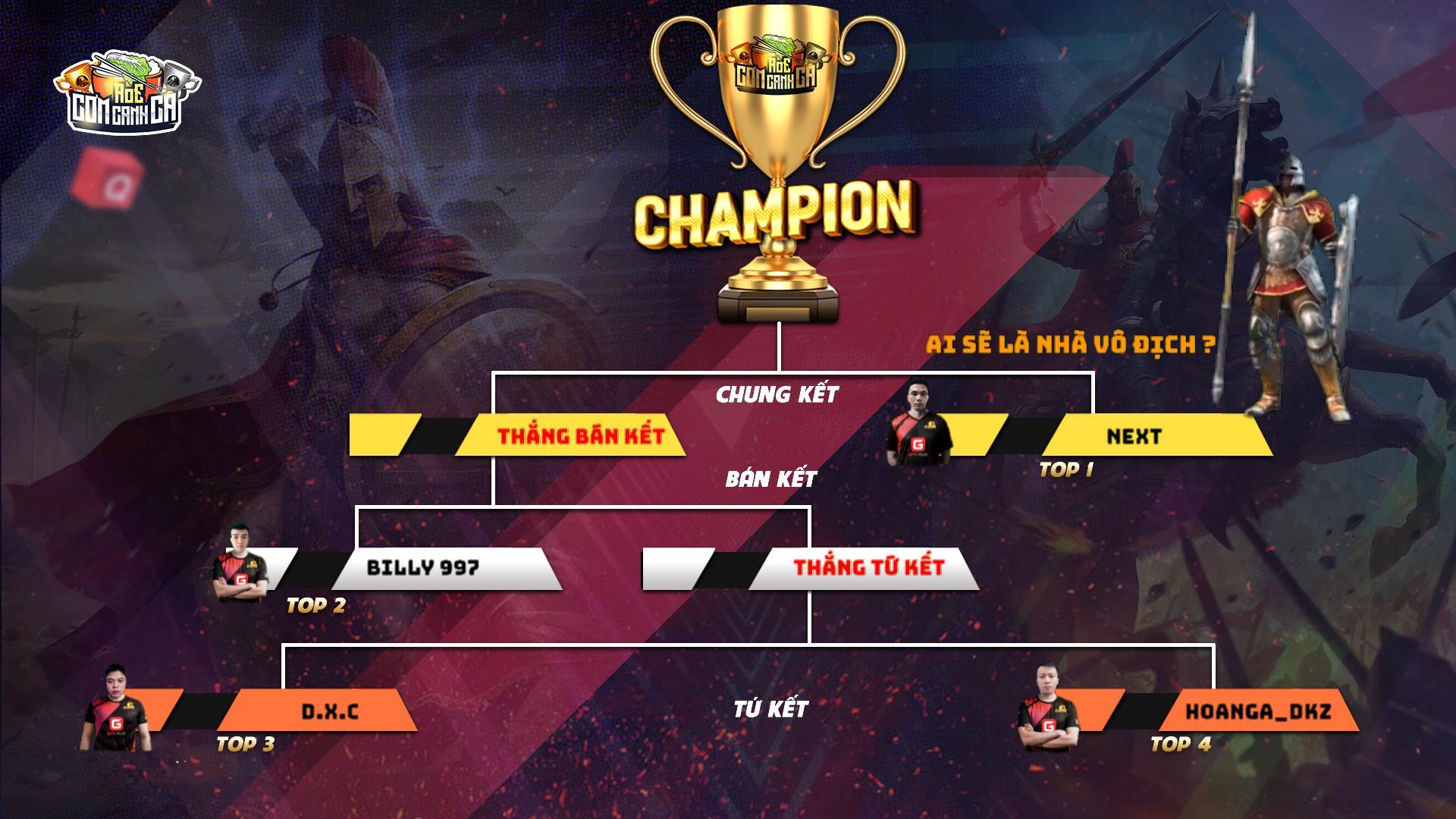Chốt sổ vòng bảng giải đấu AoE Cơm Canh Cà lần thứ nhất cúp Choáng