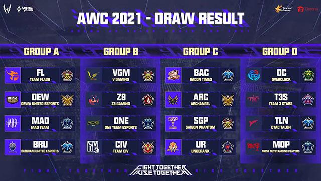 Lịch thi đấu AWC 2021 - Những thông tin mới nhất về lịch trình giải đấu