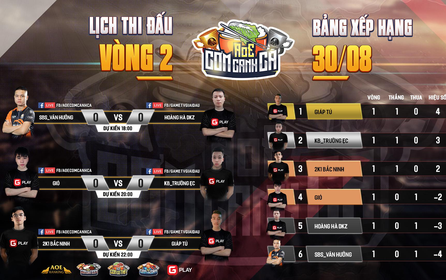 Lịch thi đấu vòng League giải AoE Cơm Canh Cà lần 3 ngày 1: Tài năng trẻ tỏa sáng, AoE Cơm Canh Cà trở nên khó lường.