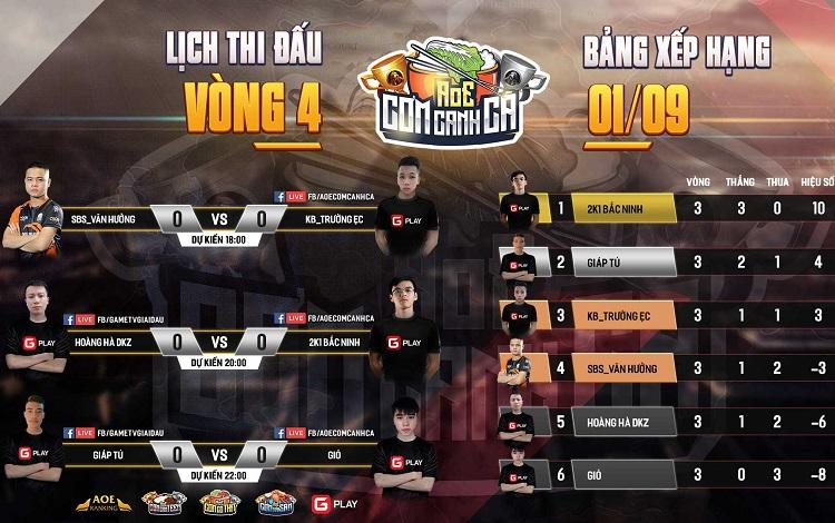 Lịch thi đấu vòng League giải AoE Cơm Canh Cà lần 3 ngày 4: Vũ Ngọc Luận - Độc Cô Cầu Bại