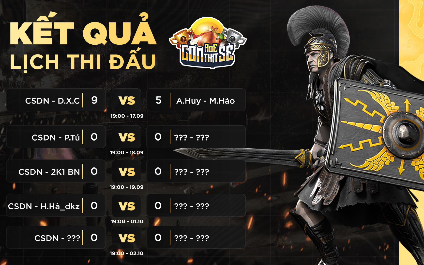 Ngày thi đấu thứ nhất AoE Cơm Thịt Sẻ lần 1: Chim Sẻ Đi Nắng và Đinh Xuân Canh đánh bại cặp đôi mạnh nhất của clan SBS