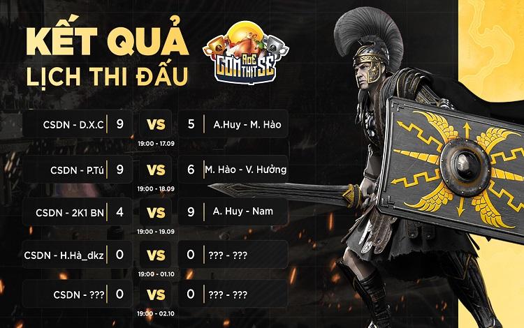 AoE Cơm Thịt Sẻ lần 1 ngày thi đấu thứ 3: Team Chim Sẻ Đi Nắng lộ điểm yếu - SBS rút ngắn khoảng cách trên bảng xếp hạng.