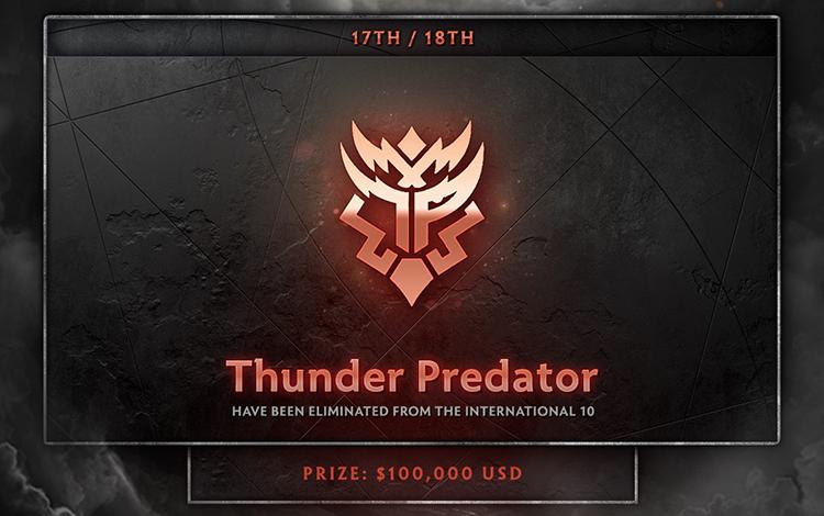Thua thông 13 game liên tiếp, Thunder Predator trở thành đội đầu tiên bị loại khỏi TI10
