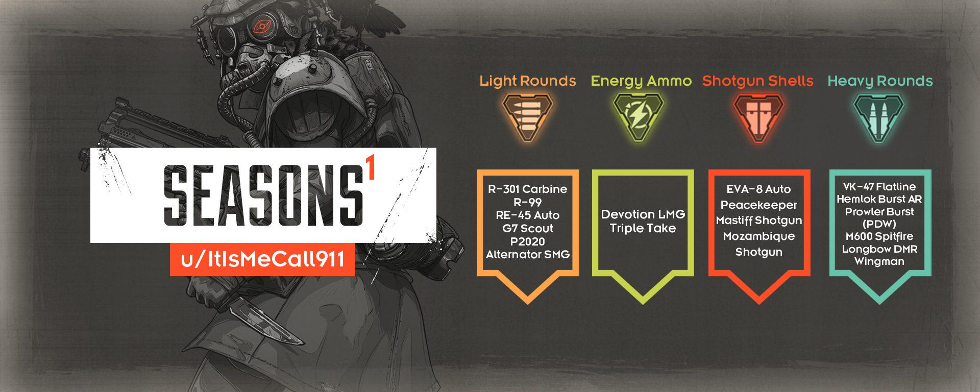 [Apex Legends] Respawn lên tiếng xác nhận về sự khác nhau trong thuộc tính của mỗi loại đạn trong game
